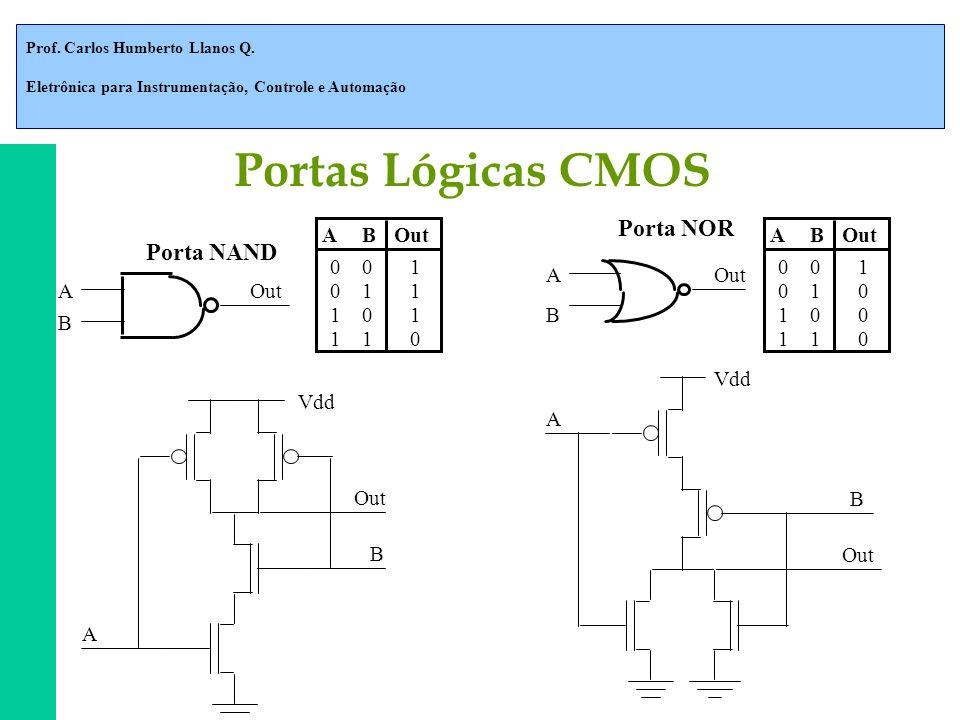 Portas Lógicas CMOS Porta NOR Porta NAND A B Out 1 A B Out 1 A B Out
