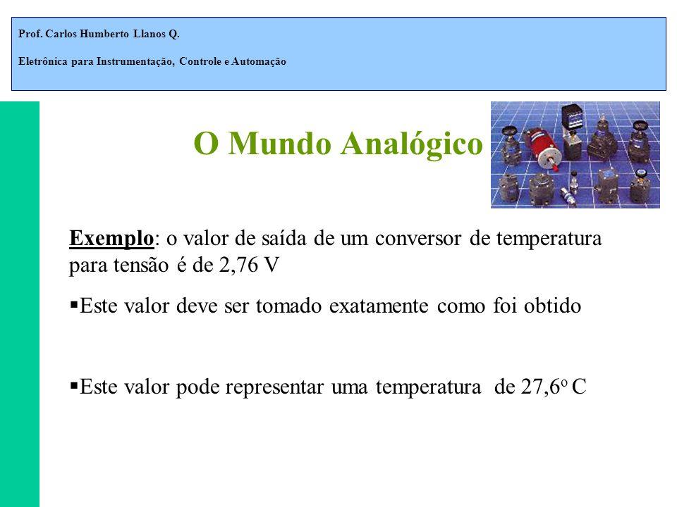 O Mundo Analógico Exemplo: o valor de saída de um conversor de temperatura para tensão é de 2,76 V.