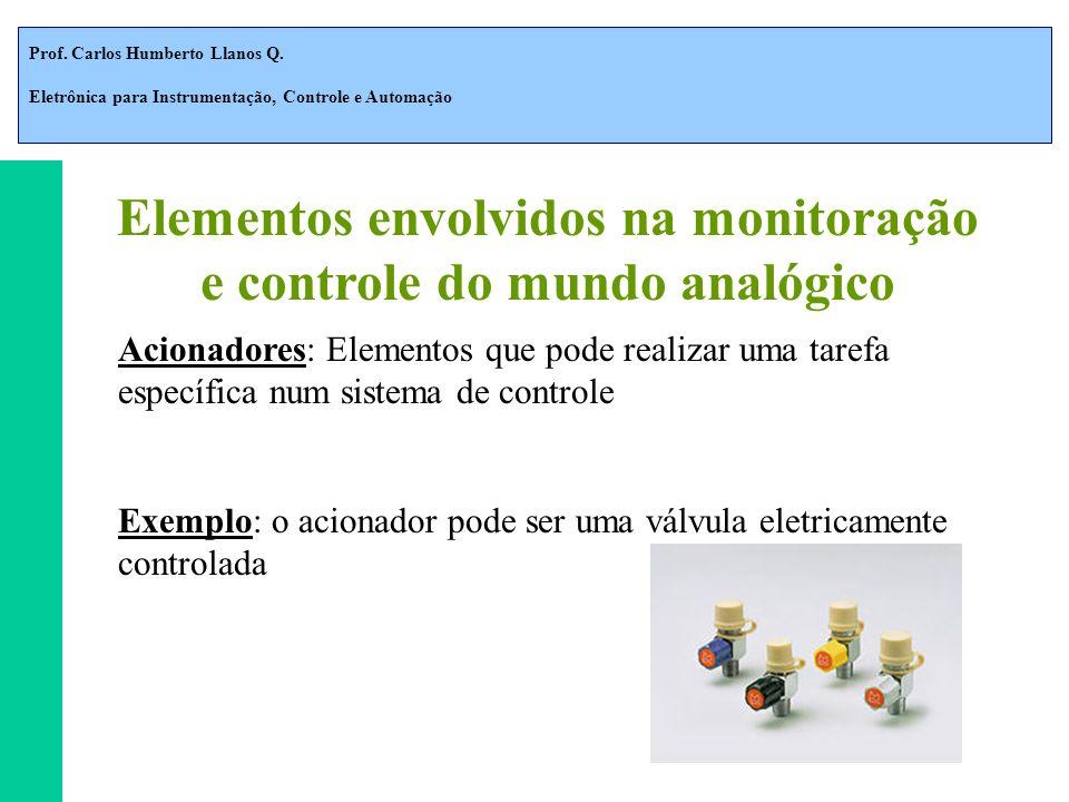 Elementos envolvidos na monitoração e controle do mundo analógico