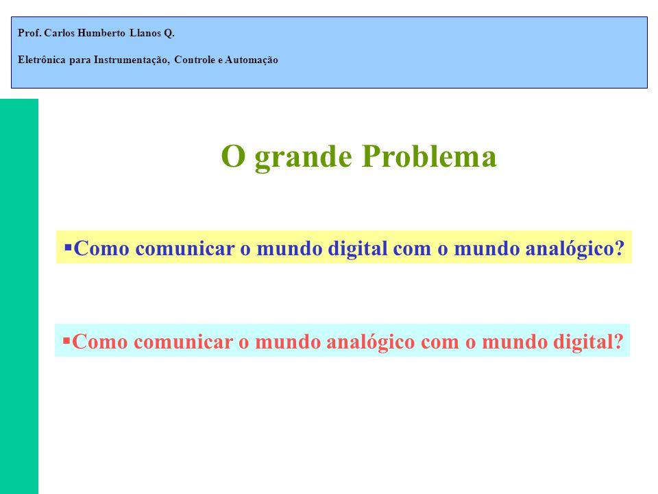 O grande Problema Como comunicar o mundo digital com o mundo analógico.