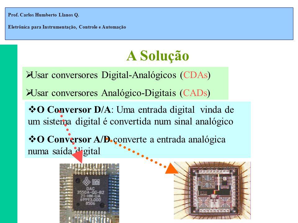 A Solução Usar conversores Digital-Analógicos (CDAs)