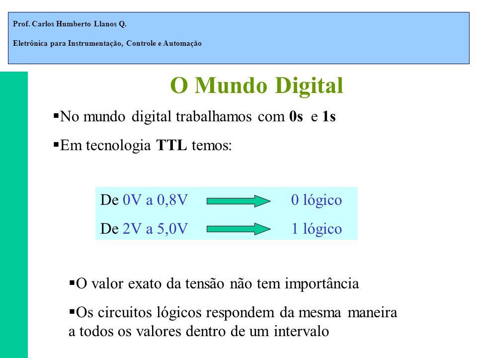 O Mundo Digital No mundo digital trabalhamos com 0s e 1s