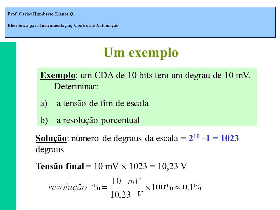 Um exemplo Exemplo: um CDA de 10 bits tem um degrau de 10 mV. Determinar: a tensão de fim de escala.
