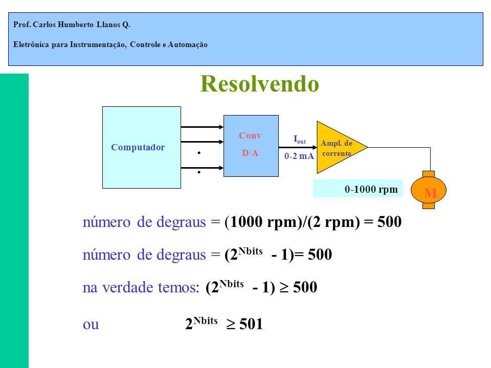 Resolvendo .. número de degraus = (1000 rpm)/(2 rpm) = 500