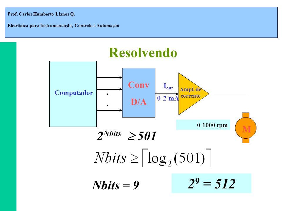 Resolvendo 29 = 512 2Nbits  501 Nbits = 9 Conv D/A .. M Iout 0-2 mA