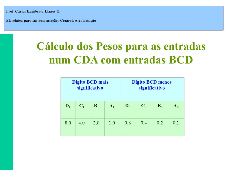 Cálculo dos Pesos para as entradas num CDA com entradas BCD