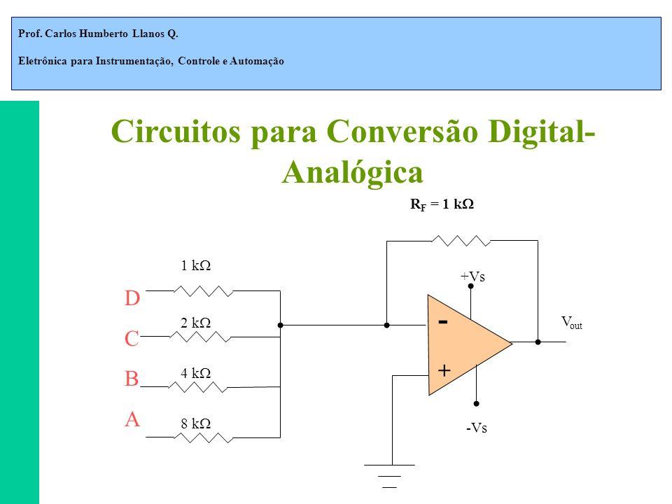 Circuitos para Conversão Digital-Analógica