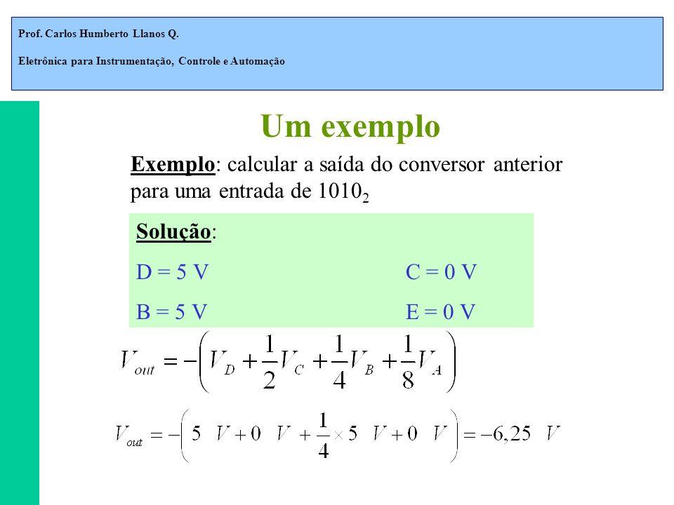 Um exemplo Exemplo: calcular a saída do conversor anterior para uma entrada de 10102. Solução: D = 5 V C = 0 V.