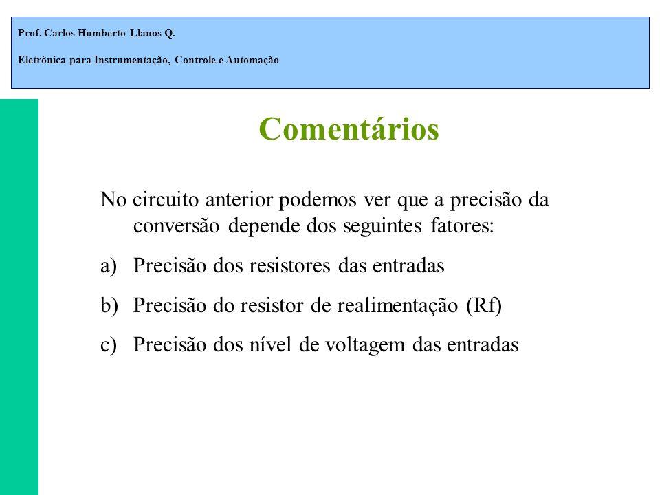 Comentários No circuito anterior podemos ver que a precisão da conversão depende dos seguintes fatores: