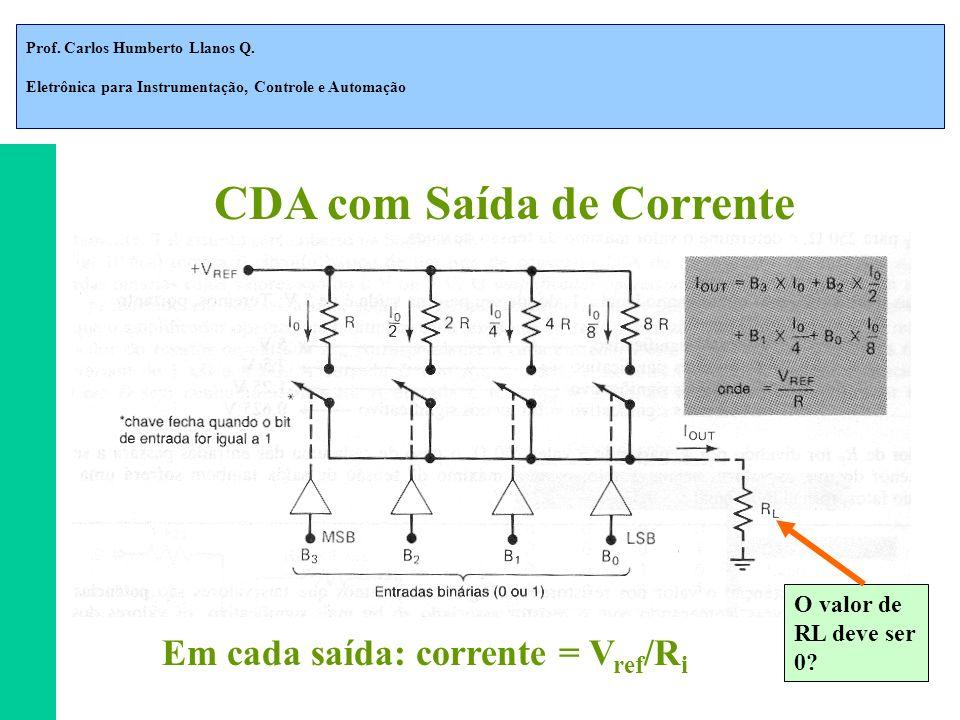 CDA com Saída de Corrente