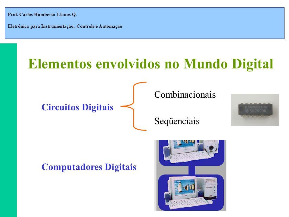 Elementos envolvidos no Mundo Digital
