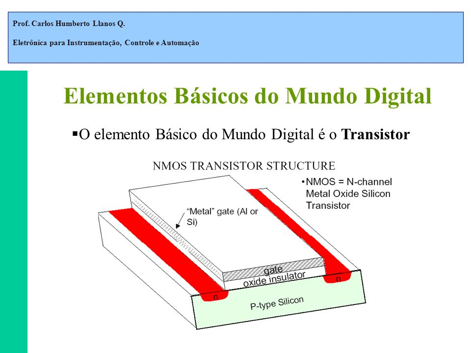 Elementos Básicos do Mundo Digital