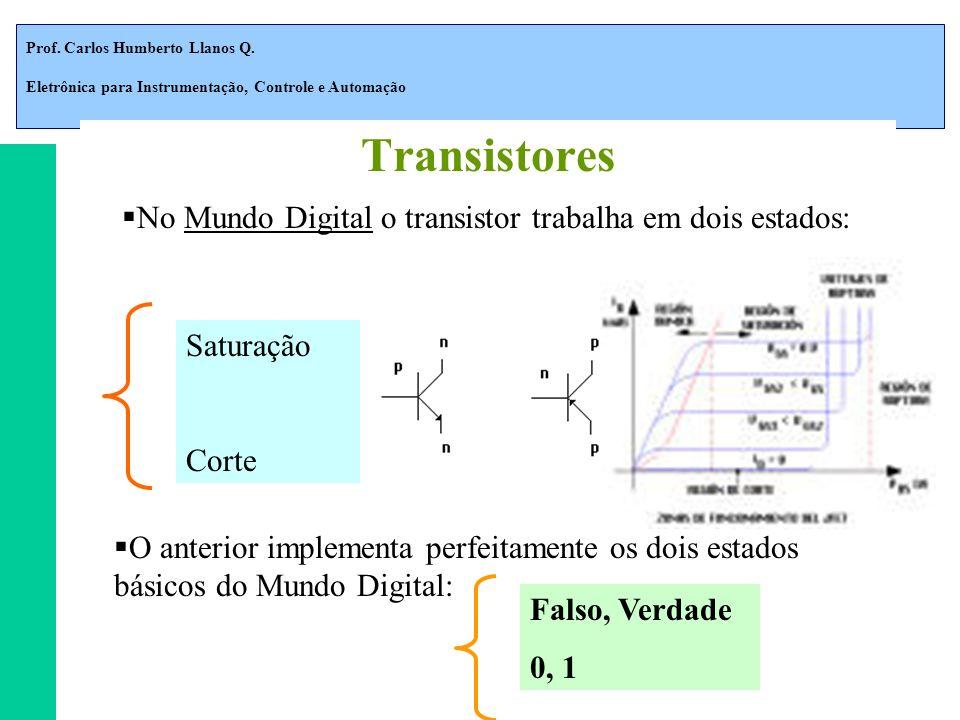 Transistores No Mundo Digital o transistor trabalha em dois estados: