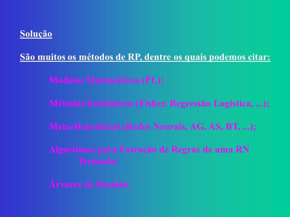 Solução São muitos os métodos de RP, dentre os quais podemos citar: Modelos Matemáticos (PL);