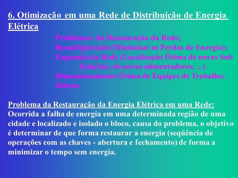 6. Otimização em uma Rede de Distribuição de Energia Elétrica