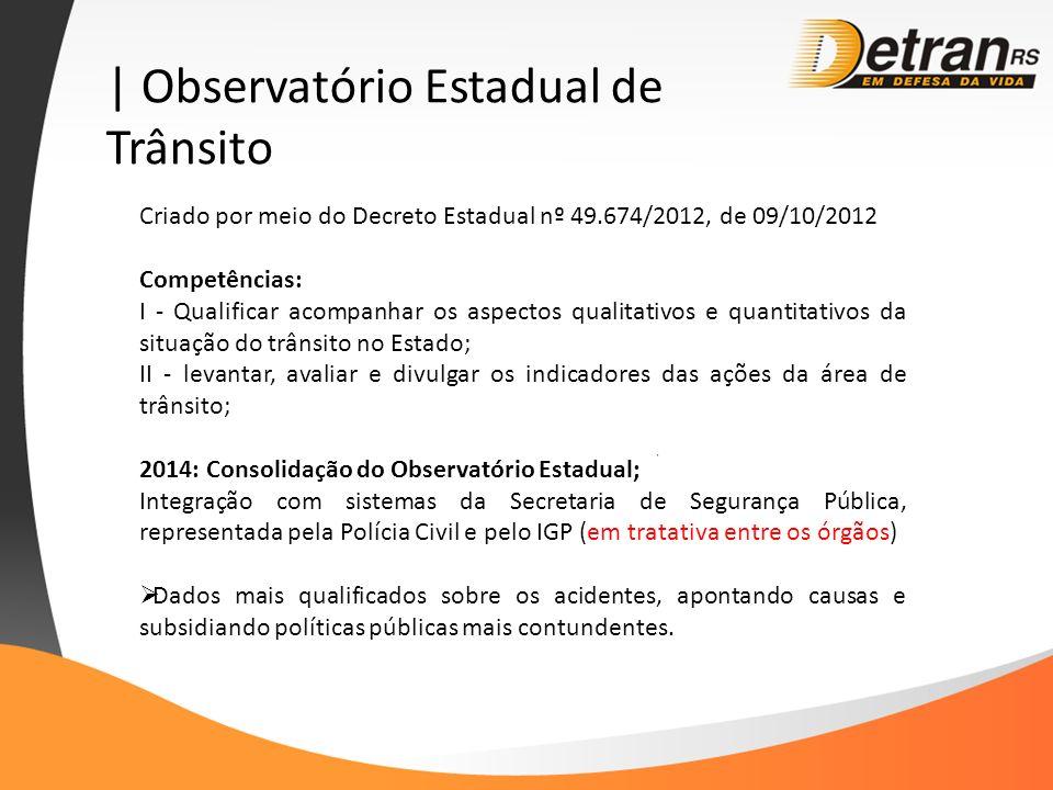 | Observatório Estadual de Trânsito