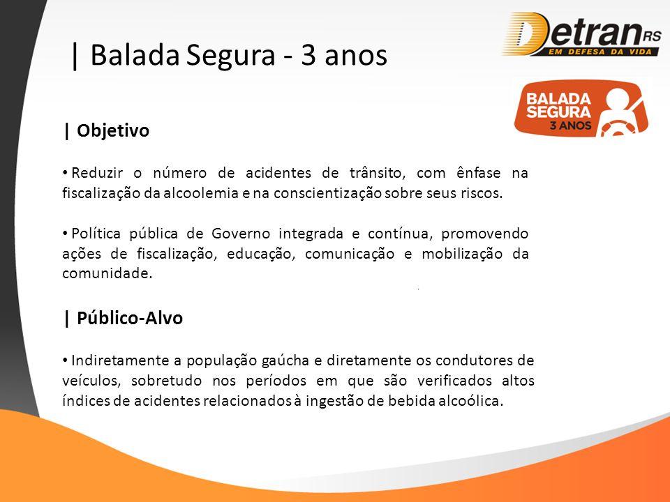| Balada Segura - 3 anos | Objetivo | Público-Alvo