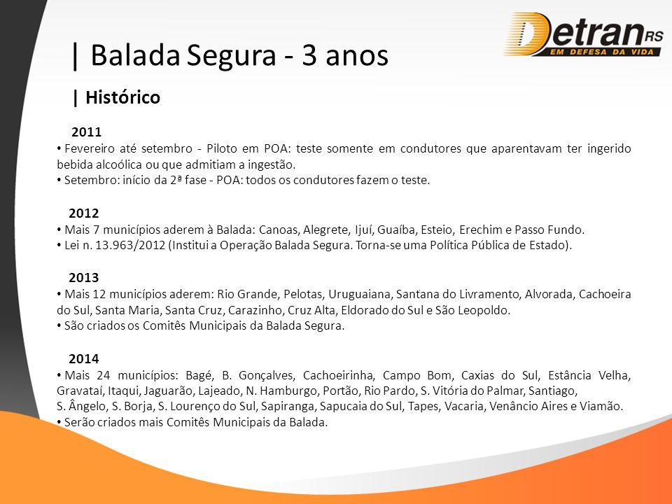 | Balada Segura - 3 anos | Histórico 2011