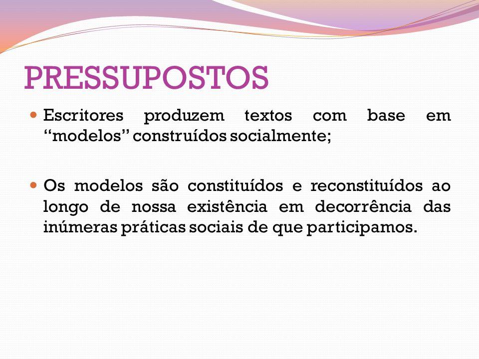 PRESSUPOSTOS Escritores produzem textos com base em modelos construídos socialmente;