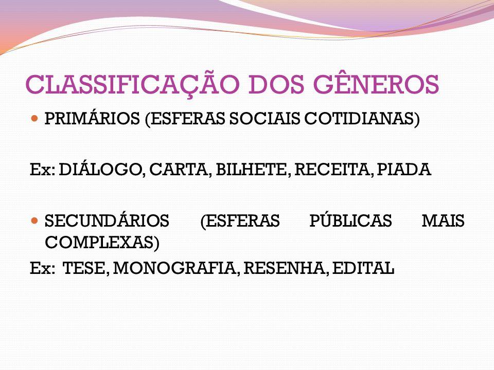 CLASSIFICAÇÃO DOS GÊNEROS