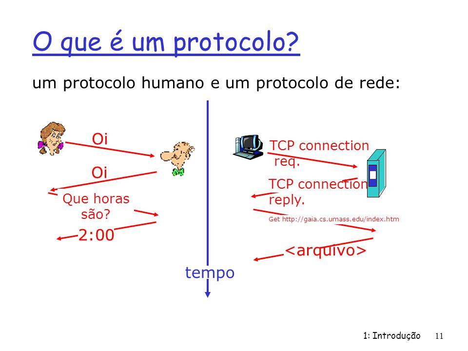 O que é um protocolo um protocolo humano e um protocolo de rede: Oi