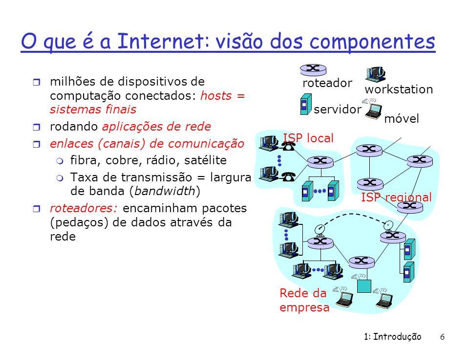 O que é a Internet: visão dos componentes