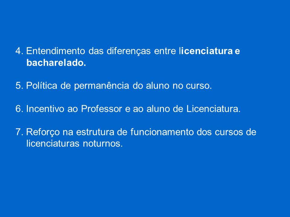4. Entendimento das diferenças entre licenciatura e bacharelado.
