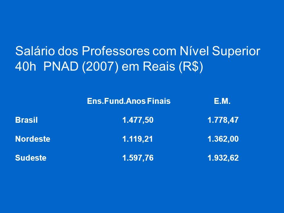 Salário dos Professores com Nível Superior 40h PNAD (2007) em Reais (R$)