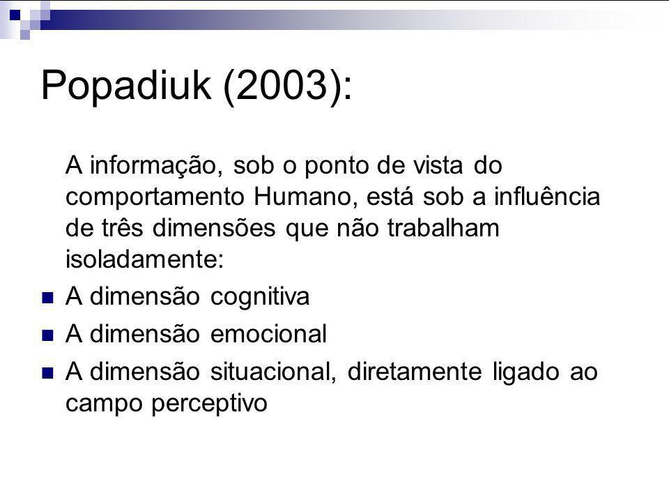 Popadiuk (2003): A informação, sob o ponto de vista do comportamento Humano, está sob a influência de três dimensões que não trabalham isoladamente: