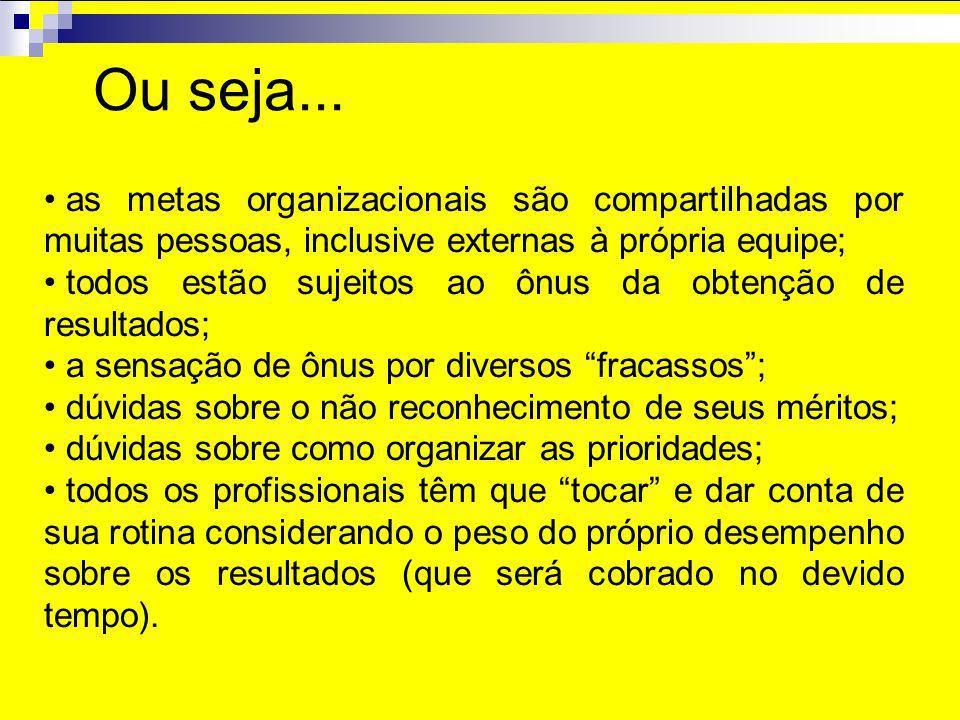 Ou seja... as metas organizacionais são compartilhadas por muitas pessoas, inclusive externas à própria equipe;