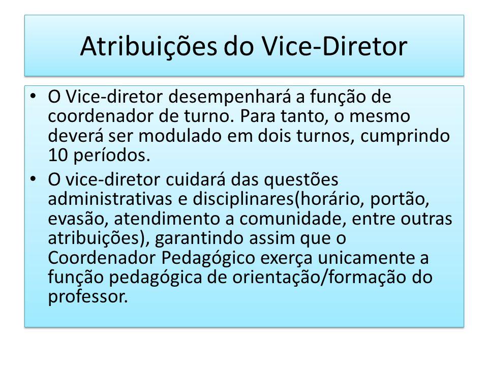 Atribuições do Vice-Diretor