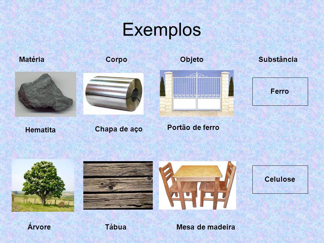 Exemplos Matéria Corpo Objeto Substância Ferro Hematita Chapa de aço