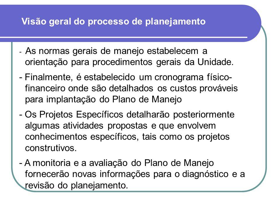 Visão geral do processo de planejamento
