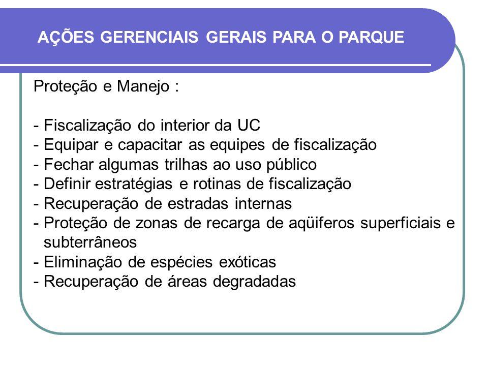AÇÕES GERENCIAIS GERAIS PARA O PARQUE
