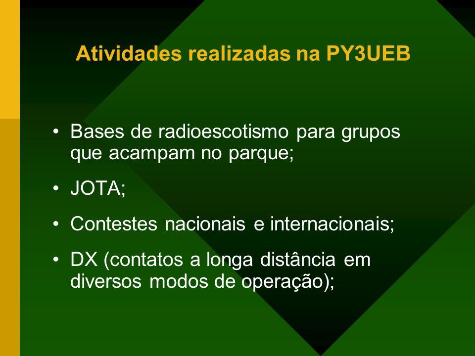 Atividades realizadas na PY3UEB