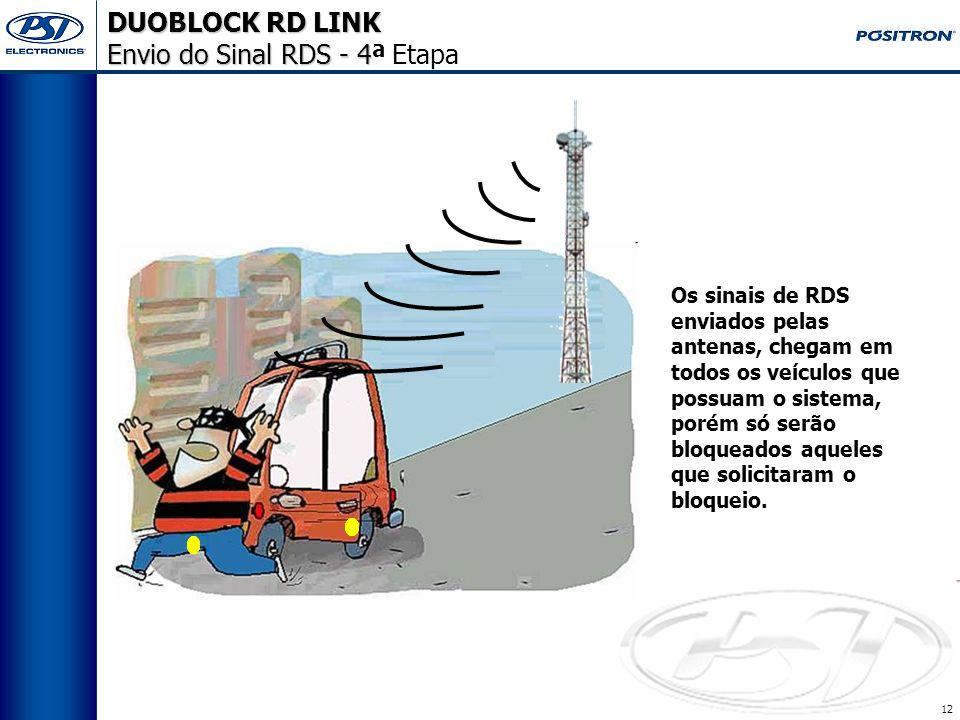 DUOBLOCK RD LINK PROGRAMAÇÕES DOS PRODUTOS