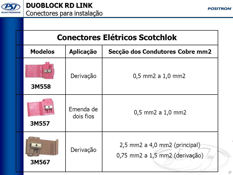 DUOBLOCK RD LINK Diagrama de Instalação