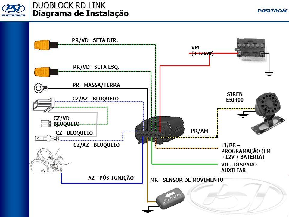 Qualquer Alarme PST Linha 2007/2008 Módulos de Vidros SW442/ SW448