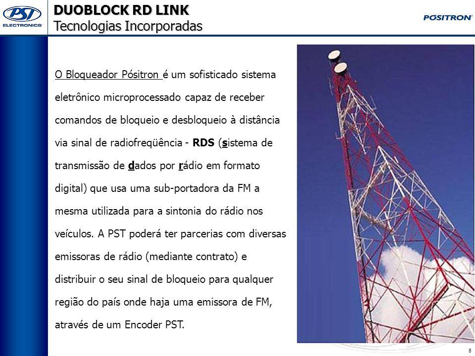 ! DUOBLOCK RD LINK Usuário (Cliente Final) - 1ª Etapa 0800.880.6000