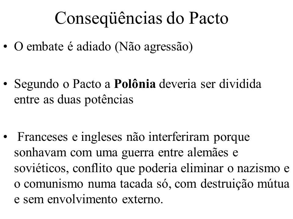 Conseqüências do Pacto