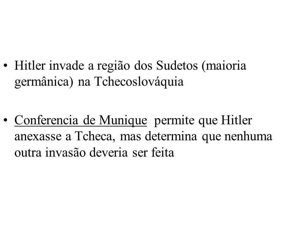 Hitler invade a região dos Sudetos (maioria germânica) na Tchecoslováquia