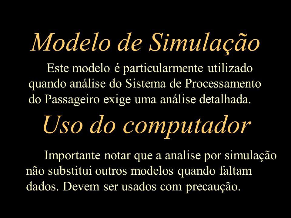 Modelo de Simulação Uso do computador