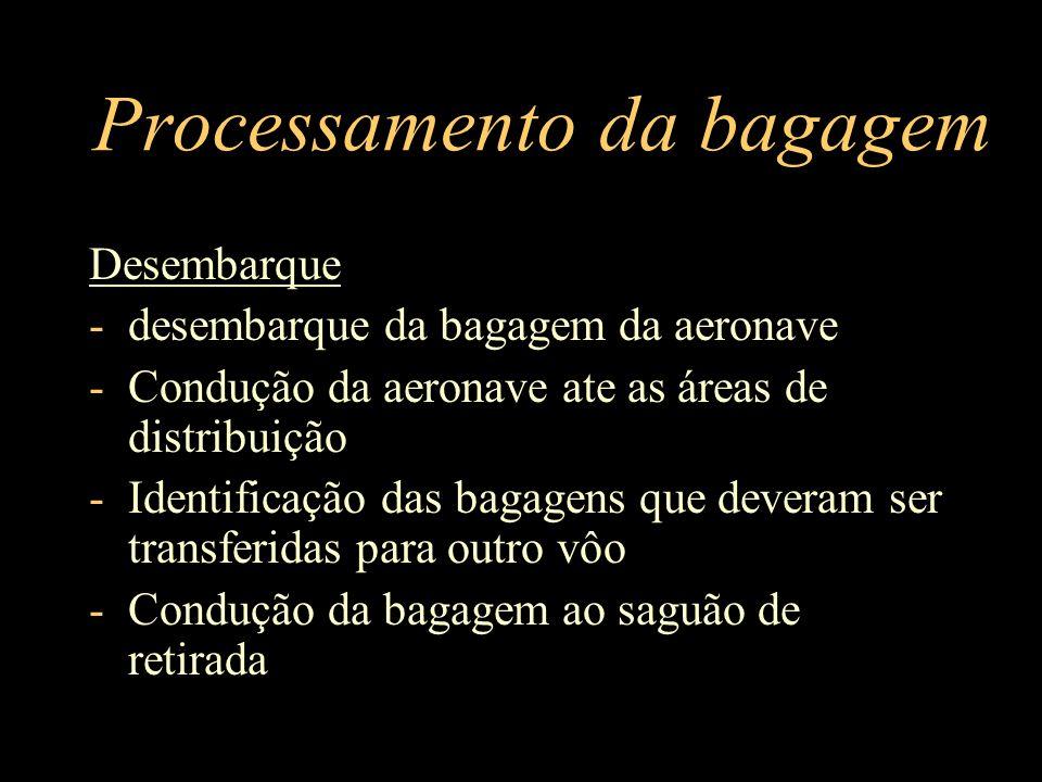 Processamento da bagagem