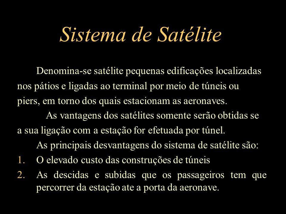 Sistema de Satélite Denomina-se satélite pequenas edificações localizadas. nos pátios e ligadas ao terminal por meio de túneis ou.