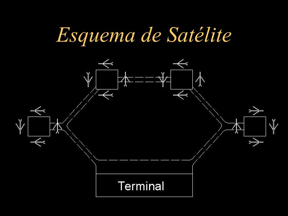 Esquema de Satélite