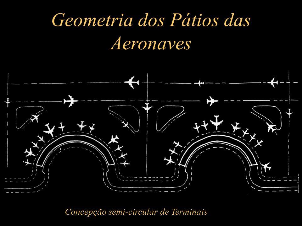 Geometria dos Pátios das Aeronaves