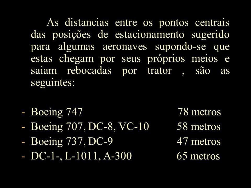 As distancias entre os pontos centrais das posições de estacionamento sugerido para algumas aeronaves supondo-se que estas chegam por seus próprios meios e saiam rebocadas por trator , são as seguintes: