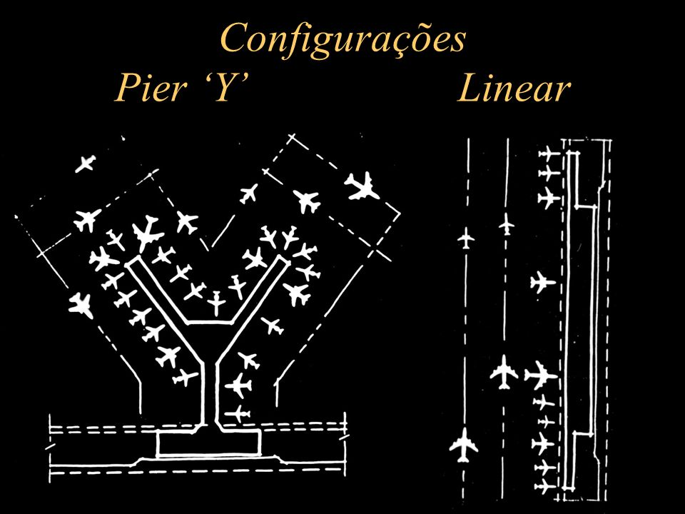 Configurações Pier 'Y' Linear