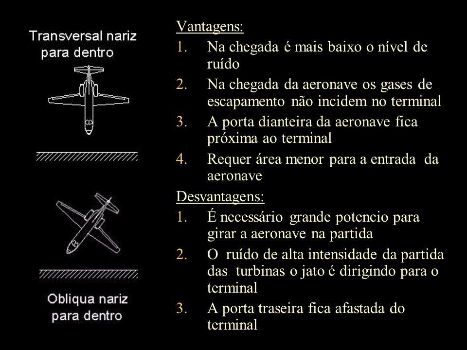 Vantagens: Na chegada é mais baixo o nível de ruído. Na chegada da aeronave os gases de escapamento não incidem no terminal.