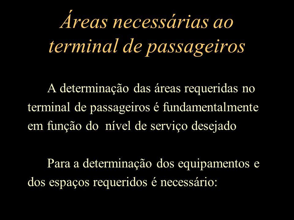 Áreas necessárias ao terminal de passageiros